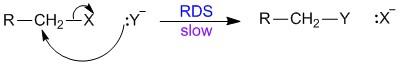 SN2 mechanism