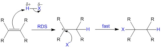 electrophilic addition to an alkene