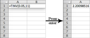 how to find critical value t distribution excel
